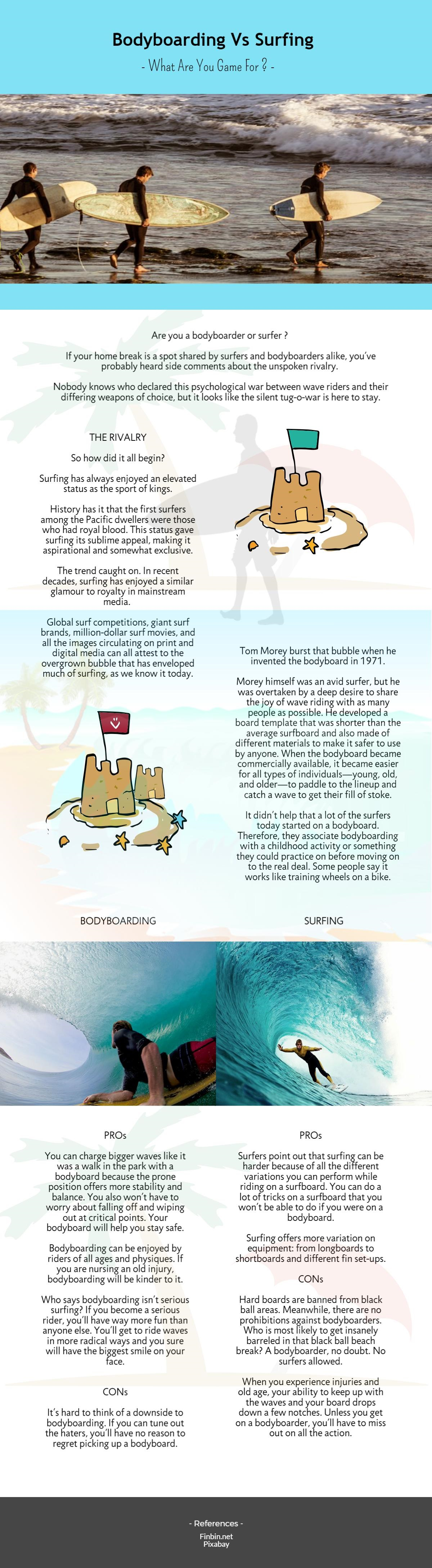 Infographic Bodyboarding Vs Surfing
