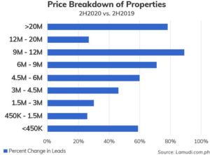 PROFILE OF PROPERTY SEEKERS IN 2020 1